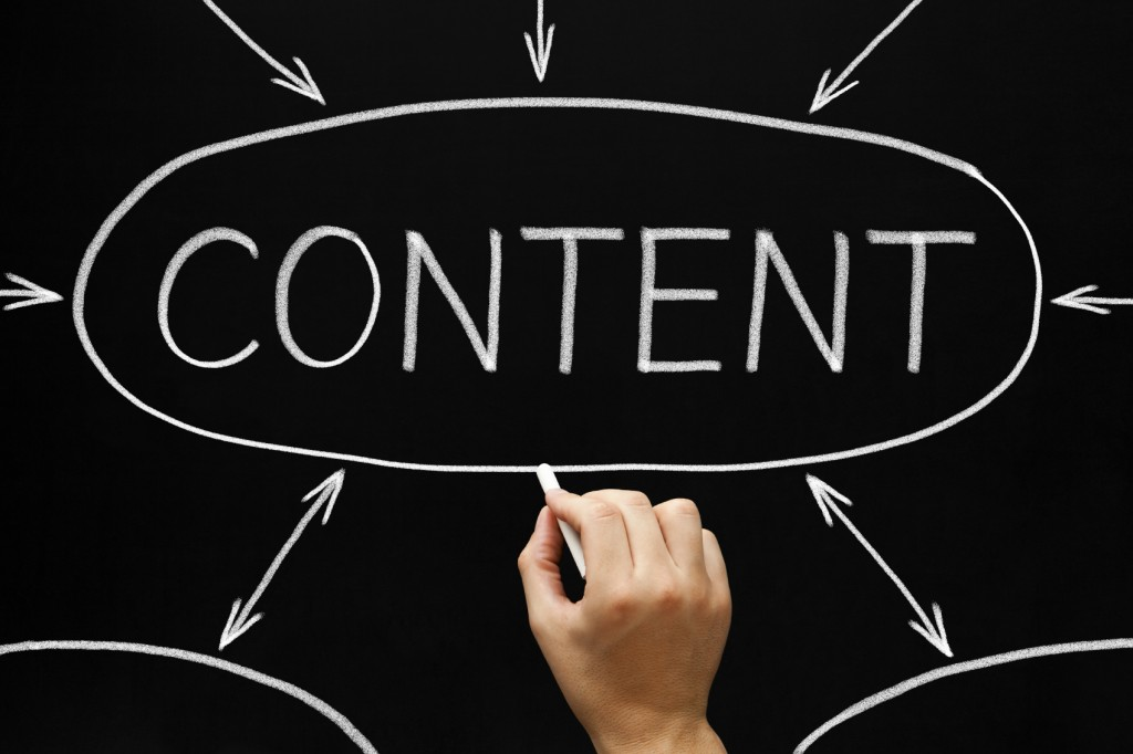 You need content marketing