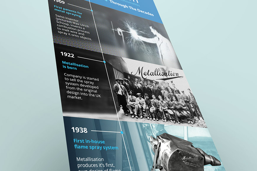 metallisation gallery image of brochure by marvellous design agency leeds.