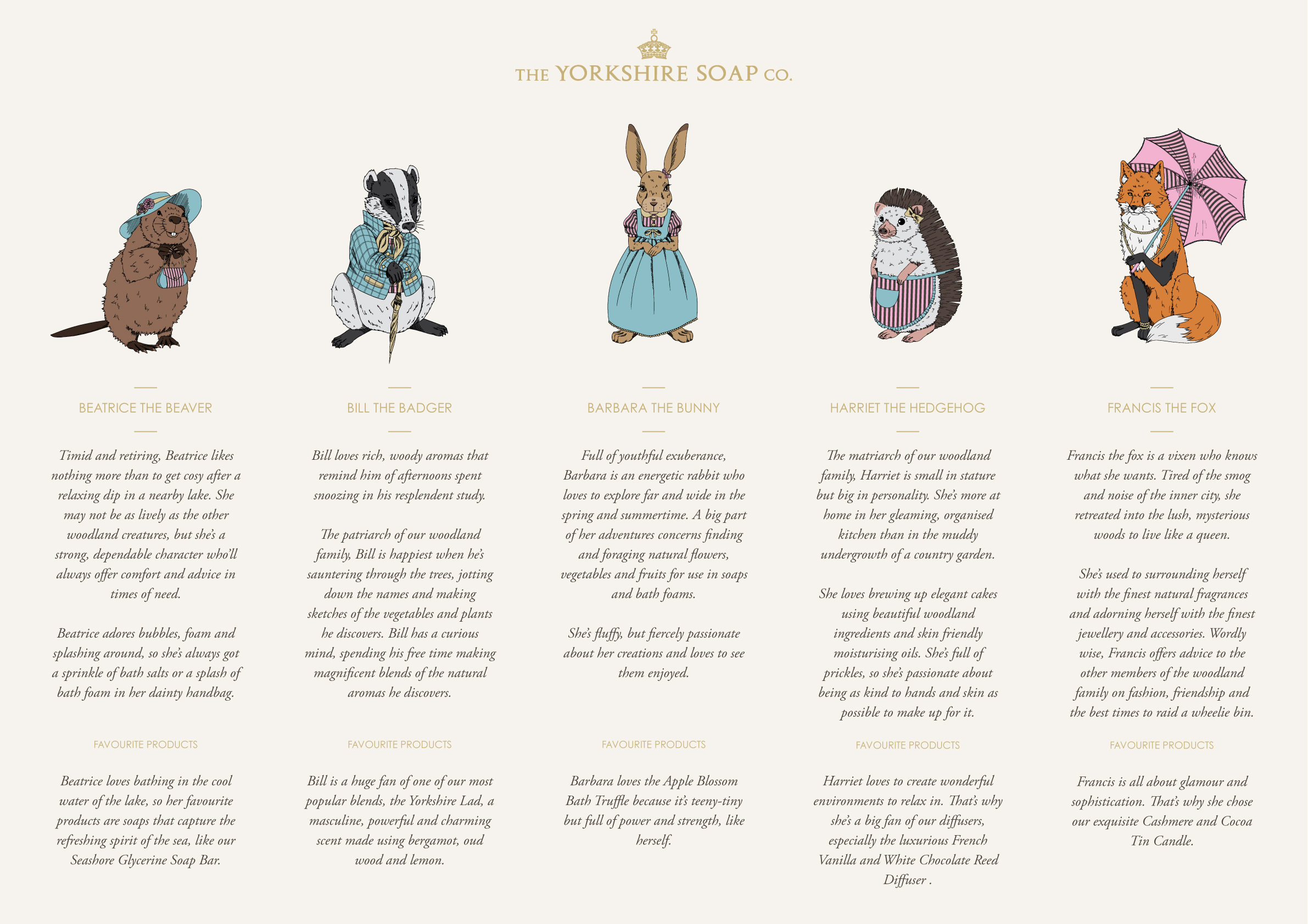 The Yorkshire Soap Company characters