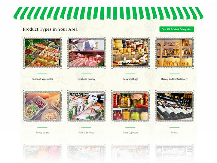 View of product categories on Shopappy
