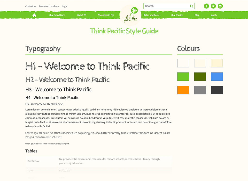 Think Pacific style guide