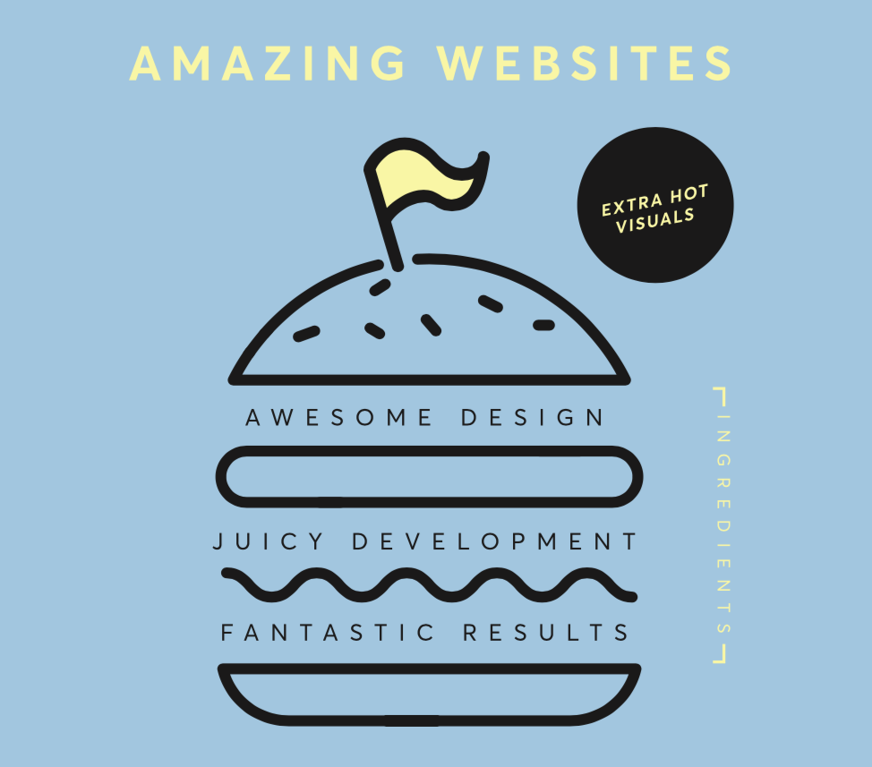 The recipe for a successful website